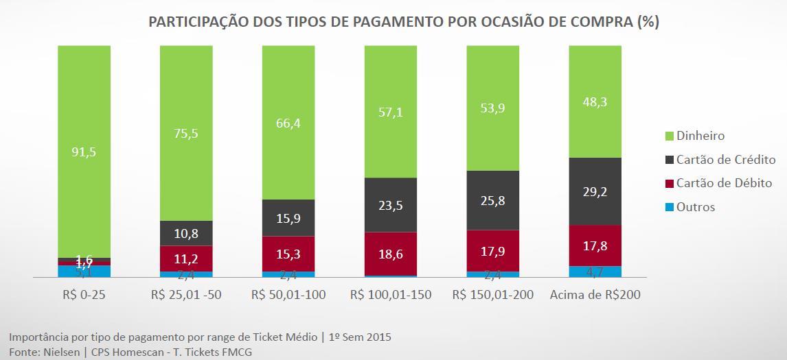 Consumidor-e-formas-de-pagto-no-brasil (1)